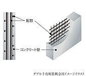 外壁には、鉄筋の組み上げ精度を高め、耐久性及び乾燥収縮のひび割れを極力抑止するダブル千鳥配筋(一部除く)を採用しました。