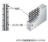 外壁には、鉄筋の組み上げ精度を高め、耐久性及び乾燥収縮のひび割れを極力抑止するダブル千鳥配筋又はダブル配筋を採用しました。