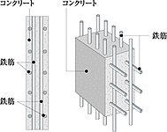 床スラブや外壁などは、コンクリート内に鉄筋を二重に組み上げるダブル配筋※とし、高い構造強度を発揮。ダブル千鳥配筋を含みます。※共用部の壁の一部にt120シングル配筋があります。