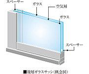 2枚の板ガラスの間に密封された中空層を設けた複層ガラスを各住戸の窓に採用しました。