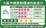 大阪市建築物総合環境評価制度による評価導入