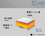 クッション性に優れ、畳のような柔らかさで、物を落としても大きく響きません。※図はイメージ図です。実際の色とは異なります。