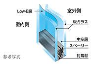 各居室全ての窓に断熱と結露防止効果に優れた複層ガラスを標準装備。冷暖房効果を高め省エネ効果を高めます。