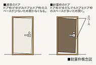 地震によって玄関扉の枠が変形しても扉が開くよう、扉と枠の間に十分なスペースを確保。