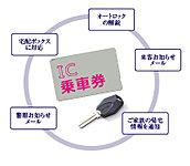 お手持ちのICカードを活用し、オートロックの開錠や宅配ボックス利用の際の認証を実施。※1