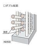 主要構造部分の床・壁は、コンクリートの中に二重に鉄筋を配したダブル配筋。