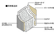 外気に面する壁の居室側には断熱材の発泡ウレタンを吹き付けた上にプラスターボートを貼ることで、結露を抑制する対策を施いています。