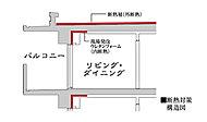 外壁や梁の内側には、現場発泡ウレタンフォームによる内断熱工法を採用。