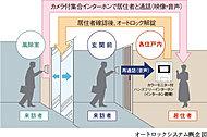映像と音声により確認してから解錠することができるオートロックシステムを採用。(玄関前のインターホンは音声のみとなります)