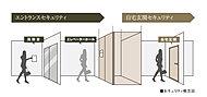 風除室には防犯性の高いオートロックとセキュリティを採用。