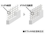 壁の配筋は、格子状に組んだ鉄筋を2重に組むダブル千鳥配筋を採用。シングル配筋と比べてひび割れしにくい仕様になっています。(一部はダブル配筋)
