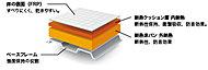 W断熱構造で乾燥しやすく快適。