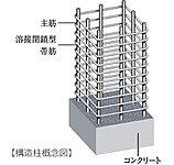 構造柱の帯筋には優れた安定性に加え、せん断力に対して強い溶接閉鎖筋(住棟のみ)を採用しており、地震時により粘り強さを発揮します。