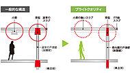 梁と戸境壁を一体化した工法を採用。住戸内に梁がでないのでスクエアな室内空気を実現します。