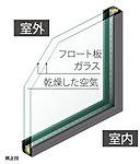 2枚の板ガラスの中間につくられた中空層によって、大きな断熱効果を発揮するペアガラスを全居室に採用。