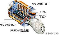 玄関鍵には形状を複雑化したリバーシブルディンプルキーに加え、受信器にキーを近づけるだけでオートロックを解錠できるノンタッチキーを採用しました