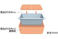 専用のフロフタと浴槽断熱材で、温かいお湯を長時間キープ。追い焚きや足し湯が節約できるなど経済的です。