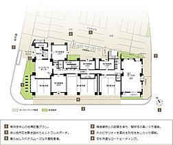 ※掲載の全体敷地配置図は設計図書を基に描き起こしたもので実際とは異なる場合があります。