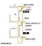住戸内の断熱仕様は日本住宅性能表示制度の「温熱環境に関すること」の最高等級である等級4に規定される性能に準拠しています。