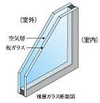 ガラスを2枚組み合わせて、間に空気層を入れた複層ガラスを採用。(共用部は除きます。)