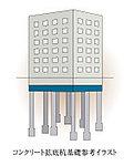 場所打コンクリート拡底杭を採用しており、地中約44m~51m合計10本の杭を堅固な支持地盤の地層まで打ち込み、建物全体をしっかりと支えます。