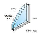 ガラスを2枚組み合わせて、間に空気層を入れた複層ガラスを採用。(共用部は除きます)