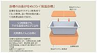 浴槽を発泡ポリスチレン断熱材でぐるっと断熱。追い焚き回数が減って光熱費も節約できます。