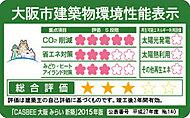 大阪市に提出する建築物環境計画書によって、CO2削減など3つの項目に対する取り組み度合いと、建築物の環境性能を総合的に5段階で評価しています