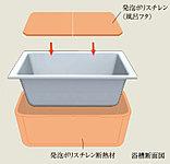 浴槽を発砲ポリスチレン断熱材でぐるっと断熱。追い焚き回数が減って光熱費も節約できます。