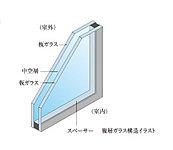 ガラスを2枚組み合わせて、間に空気層を入れた複層ガラスを採用。断熱性能が高いため、暖房効率が良く、ガラス面の結露を抑制。※共用部は除きます。