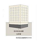 支持地盤GL-5.0m~-7.0mのN値35~50N砂礫層の強固な地盤に柱状改良にて支持して、建物全体を支えます。