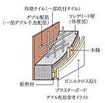 外壁には、コンクリート内に鉄筋を二重に組むダブル配筋を採用。シングル配筋に比べて高い耐久性が得られます。(一部除きます。)