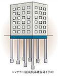 「プレサンス ロジェ 鳳公園」の基礎は場所打鋼管コンクリート拡底杭を採用。※支持地盤の状況により、杭長が変わることがあります。