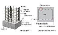 建物の耐久性においても重要な役割を果たす構造柱には、帯筋の継手部分を溶接した溶接閉鎖型帯筋を採用。