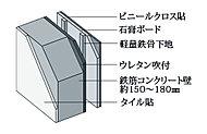 建物の外壁は約150~180mmのコンクリート厚を確保。ウレタンを吹き付けることで、断熱性能も高めています。※外壁概念図