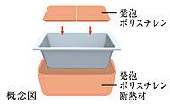 浴槽とフタに断熱材を用いて、高い保温効果を実現。追い焚き回数を減らし省エネに貢献します。