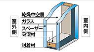 次世代エネルギー基準に適合するため、断熱効果や結露軽減など、省エネ効果の高いペアガラスを採用しています。