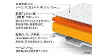畳のような柔らかさを作り出し、断熱性、衝撃吸収、防音効果がある新技術です。