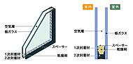 住まいの断熱性能を高め、快適性と省エネ性の向上を図るため、全居室の窓に複層(ペア)ガラスを採用。