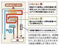 ガス燃焼時に発生する排熱を再利用(潜熱回収)することにより、効率的にお湯をつくる熱源機「エコジョーズ」。