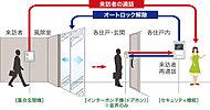 風除室からの呼び出しに応じて、住戸内のインターホンで来訪者をチェック・確認後、ドアロックを解錠するため、不審者の侵入をシャットアウトできます。※概念図