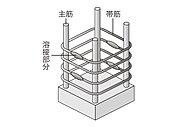 工場で特殊溶接して閉じた形にした帯筋です。一般的な帯筋よりも耐震性に優れています。※概念図