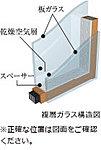 主にバルコニーに面する居室の窓とキッチンの窓に、2枚のガラスの間に空気層を設けた複層ガラスを採用。