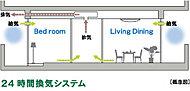 気密性に優れたマンションだからこそ、健康的で安心な室内環境を追求しました。24時間換気システムによる低風量の連続運転で常に新鮮な空気を取り入れ、室内の汚れた空気や湿気を排出。