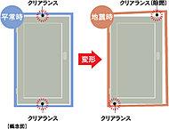 地震の揺れで歪みが生じてドアが開かなくなる危険性をクリアランス(隙間)で回避。地震時の閉じ込めを防ぎ、避難路を確保します。