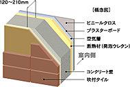 外壁や住戸間の壁のコンクリート厚は120mm~210mmを確保しています。