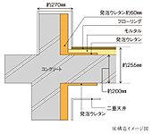床スラブと遮音性の高いフローリング等を総合した床厚は、最大約255㎜を確保。