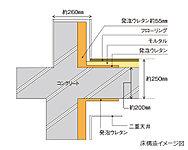 床スラブと遮音性の高いフローリング等を総合した床厚は、最大約250mmを確保。構造体としての強さと同時に、断熱性、遮音性においてすぐれた効果を発揮します。