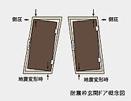 地震によりドア枠が変形した場合もドアとドア枠が接触しない仕様のためドアが開き、閉じこめられることを防ぎます。