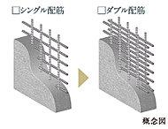 コンクリートの戸境壁および妻壁は、鉄筋を二重に組み合わせたダブル配筋として強度を高め、住まいの耐久性に配慮しました。